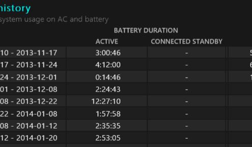 تاریخچه استفاده از باتری